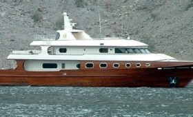Yacht Rentals in India